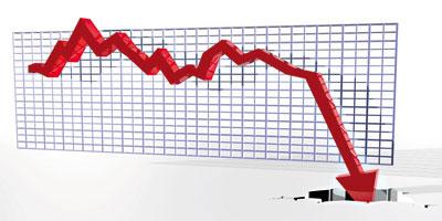 Le déficit extérieur retombe à 7,5% du PIB