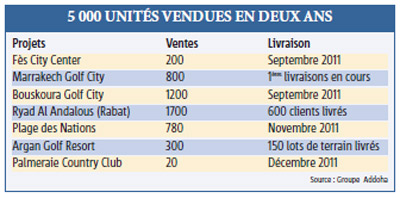 Prestigia cible 5 000 MRE en France