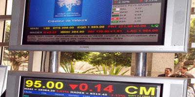 Ce que peuvent rapporter 200 000 DH en Bourse