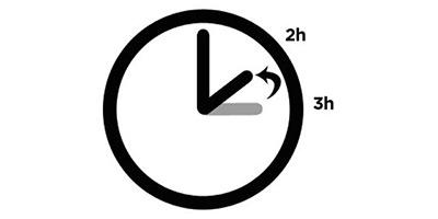 Maroc : Retour à l'heure légale GMT dimanche 26 octobre 2014