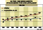Médicaments : les fabricants se défendent de pratiquer des prix trop élevés