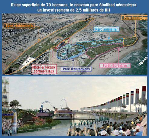 Casablanca : ce que sera le nouveau parc Sindibad