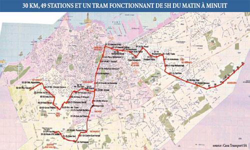 Tramway de Casablanca : stations, longueur, trafic…, les détails de la première ligne