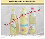 Le litre d'huile bientôt à 13 DH ! Il y a un an, il coûtait 10 DH