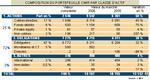 CIMR : des performances enviables en 2006