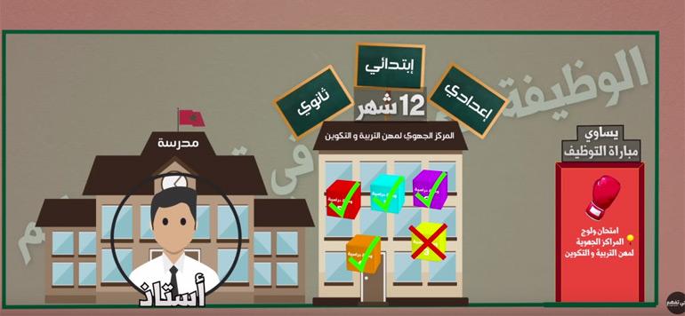Vidéo : Dix minutes pour comprendre le conflit entre les instituteurs et le gouvernement