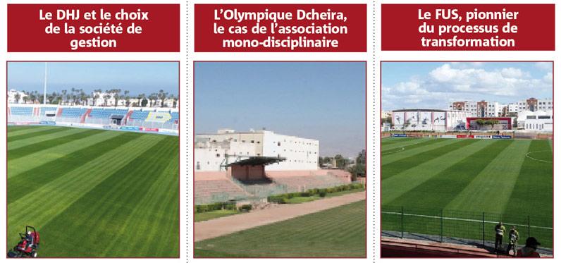 Transformation des clubs sportifs en SA : les cas du FUS, DHJ et Olympique Dcheira
