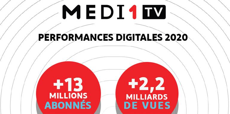 Medi1TV 2020