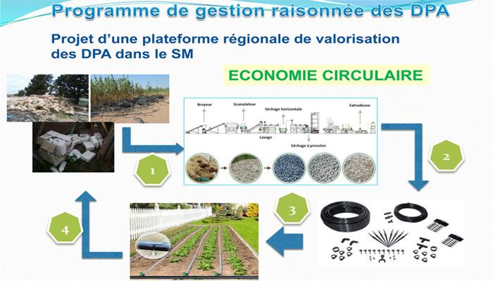 recyclage des plastiques agricoles